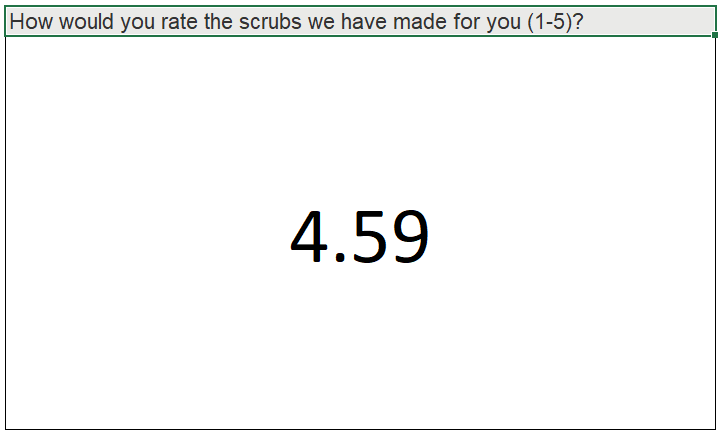 How would you rate the scrubs we have made for you? 4.59 out of 5.